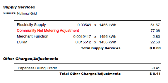 National Grid Bill Part 2